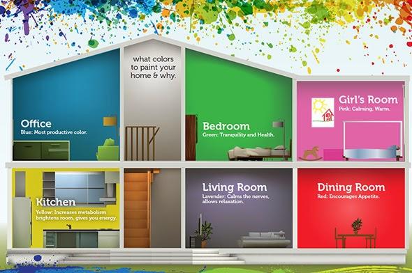 Come scegliere i colori delle pareti un architetto in cucina - Colori delle pareti di casa ...