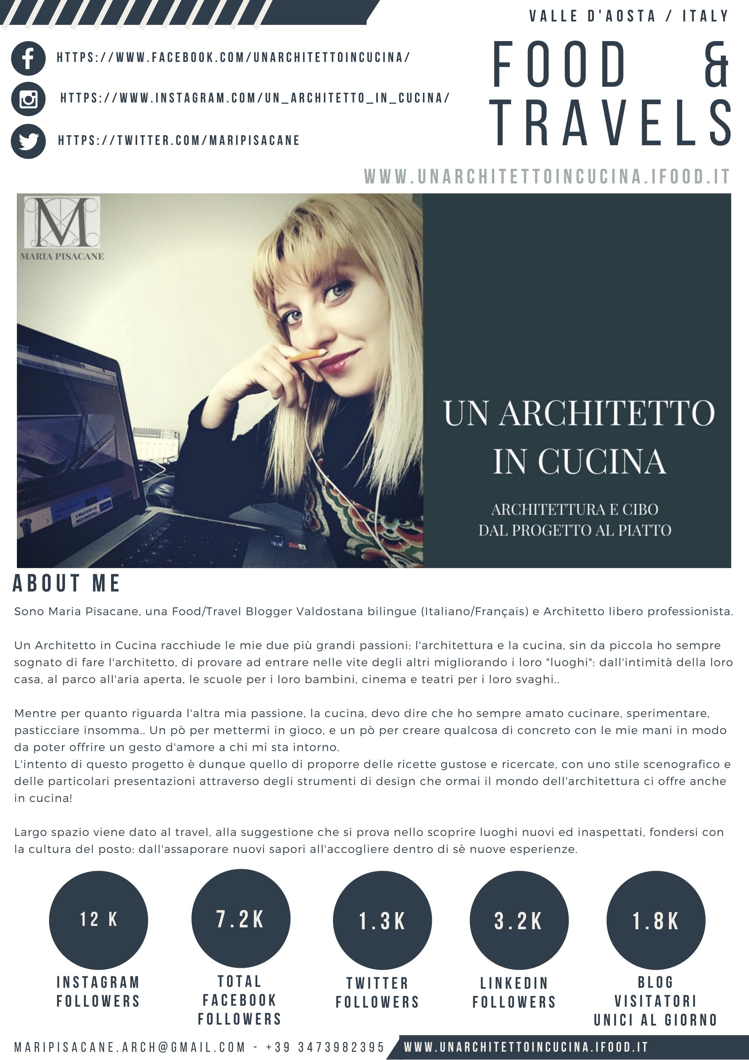 Mediakit Un Architetto in Cucina
