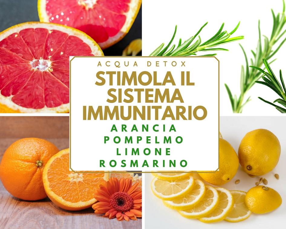Acqua Detox Stimola Sistema Immunitario